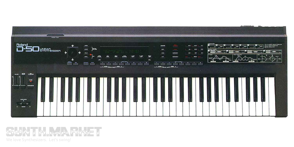 Roland D-50 D-550  LINER SYNTHESIZER New Back-light Replacement